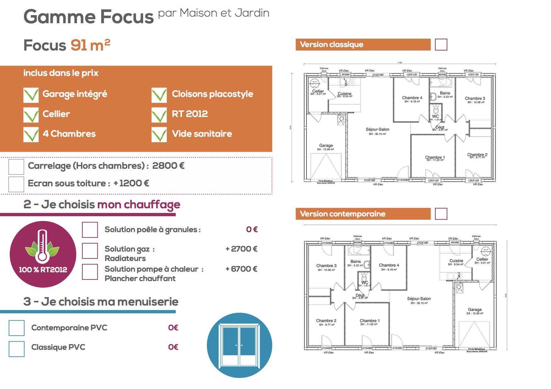Maison moderne - Focus